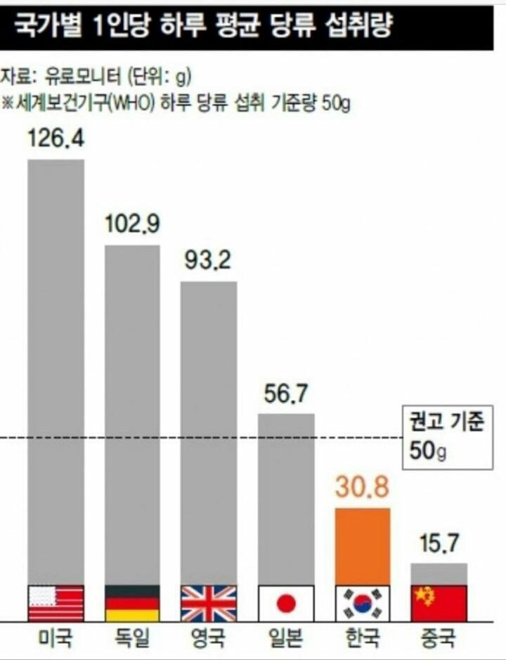 한국인이 먹는것에 비해 적게 살찌는 이유