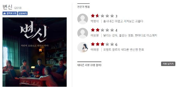 개봉예정작 씨네21별점 공개
