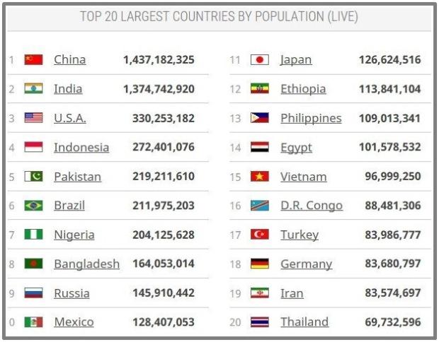 해외에서 아시아인을 무시하는 이유
