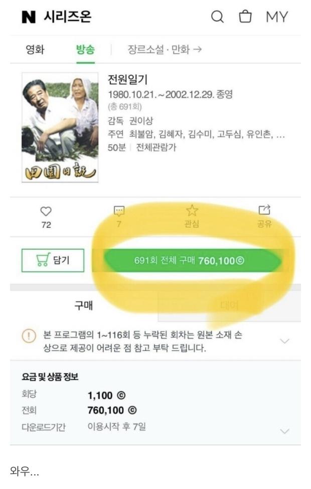 정주행하려면 76만원 필요한 한국드라마