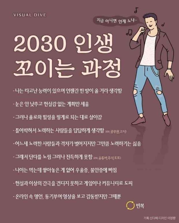 2030 인생 꼬이는 과정