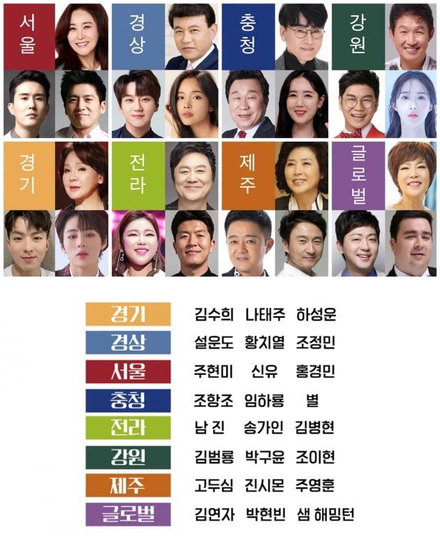 남진·주현미→송가인·하성운…트롯전국체전 24人 라인업