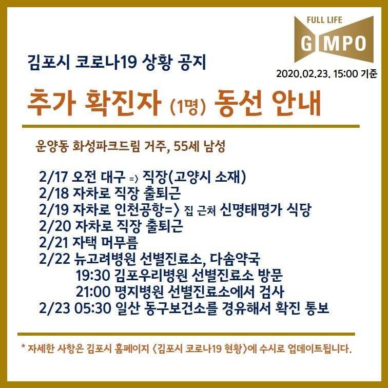 김포 코로나19 추가 확진자 동선