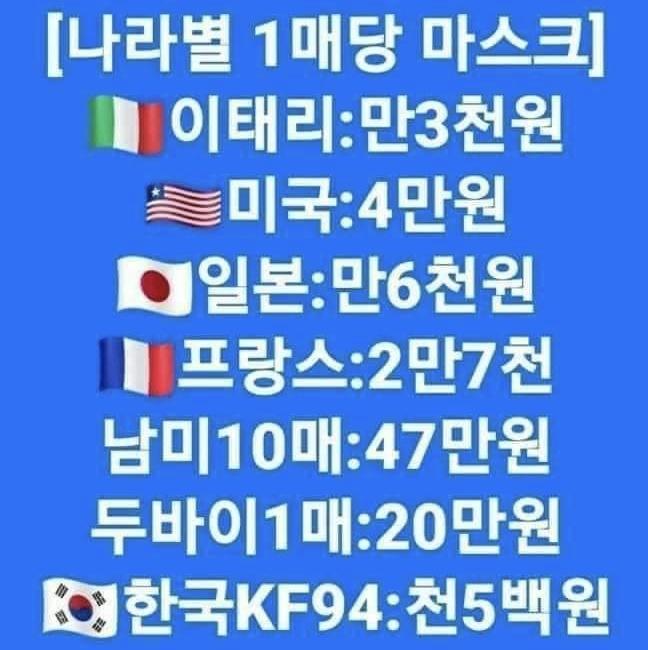 나라별 마스크 1매 가격 .JpG